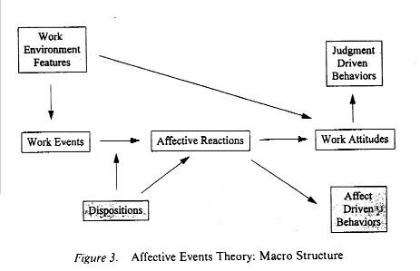 Mediation theory definition