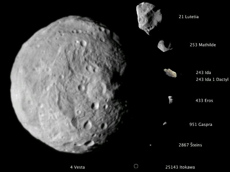 inner solar system asteroid distribution - photo #38